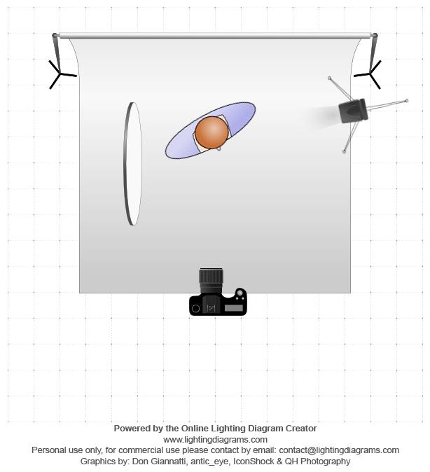 lighting diagrams michelle zenteno phs photo period 5 rh michellephsphotoperiod5 weebly com Lighting Narrow Wall Narrow Lighting Fixtures